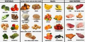 foods to eat to gain muscle picture 10