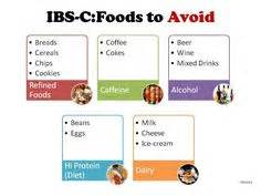 diet for irritable bowel syndrone picture 17