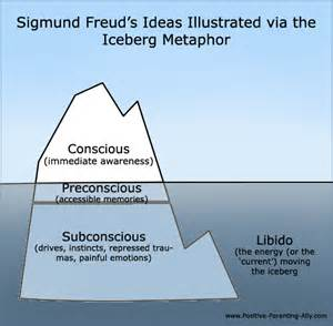 libido freud picture 3