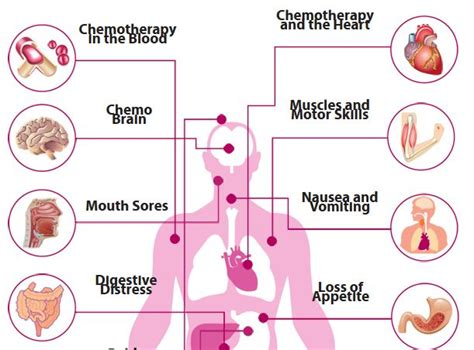 chemotherapy effects on skin picture 6