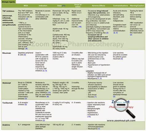 arthritis treatment philippines picture 18