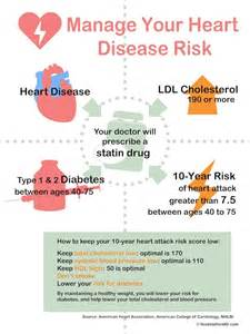 2013 cholesterol guidelines picture 14