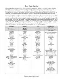 diabetic food chart picture 2