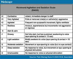 skin risk assessment tools used in richmond virginia hospitals picture 2