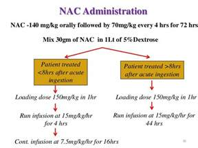 acute liver damage from indocin picture 18