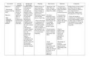 nanda nursing care plans on hystrectomy picture 8