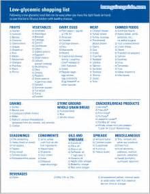 glycemic impact diet food list picture 2