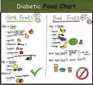 diabetic foods to eat picture 3