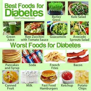 food lists for pre diabetics picture 7