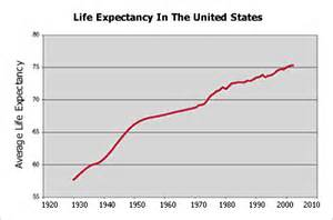 joint life expectancy table 2015 picture 13