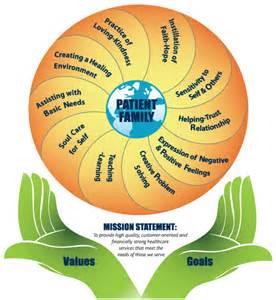 3 foundations of public health nursing picture 11