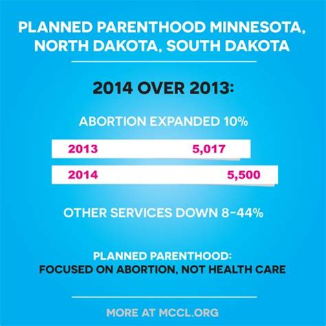 abortion health recommended picture 7