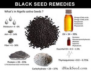 can black seed cure hypothyroidism picture 5
