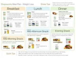 meal plan for weight loss picture 6