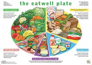 how to create a healthy diet picture 3
