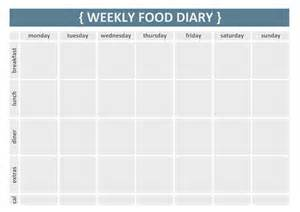 diet diary picture 2