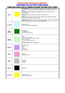 blood test chart for thyroid picture 3