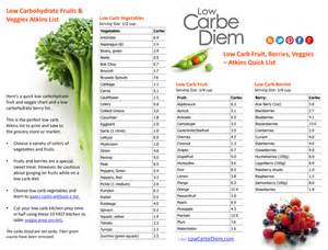 low carb diet hives picture 19