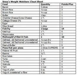 daily weight watchers points list picture 5