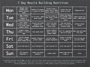gain muscle diet menu picture 2
