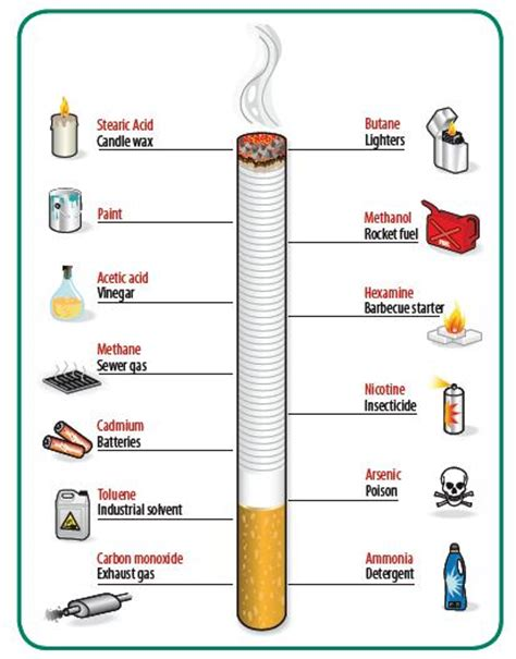 is second hand smoke absorbed into bloodstream picture 4