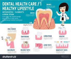 dental health concepts picture 2