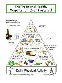 la weight loss diet plan picture 9
