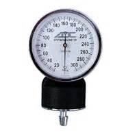 Blood pressure guage picture 17