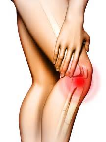 knee joint hot pain re picture 2