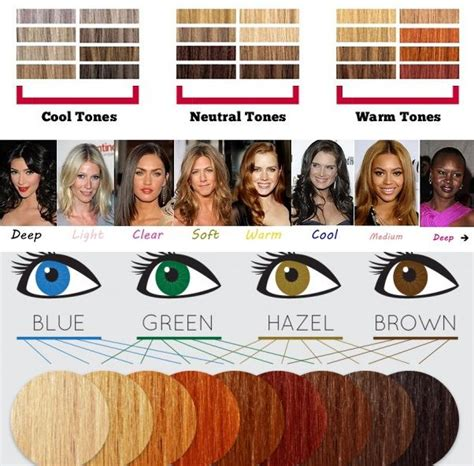 pregnancy s skin color eye color hair color picture 2