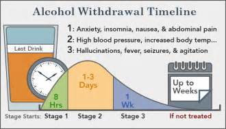 opiate withdrawal fever temperature picture 2