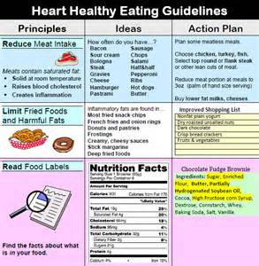 cardiac diet plan picture 6