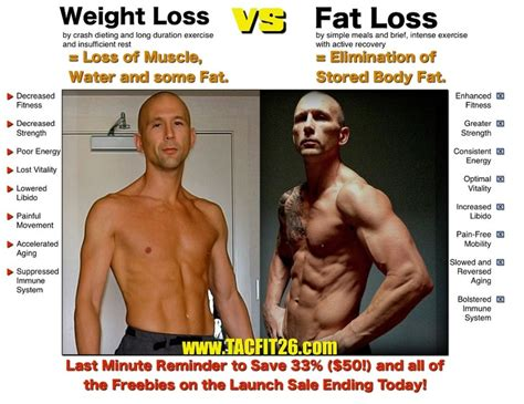 weight loss and muscle weight picture 3