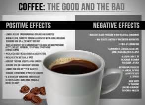 how is green coffee good for you picture 10