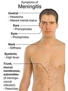 what tupe of bacterial infection would cause back picture 15