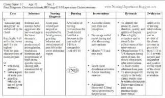 decreased alin and skin impairment picture 17