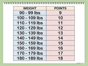 daily weight watchers points list picture 7