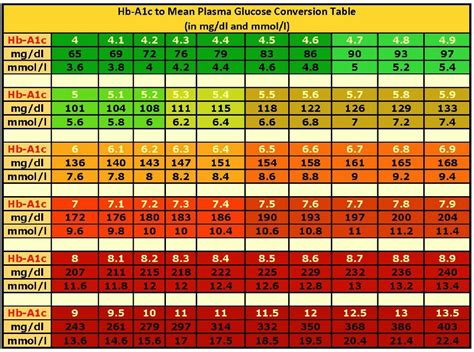average testosterone numbers picture 9
