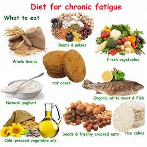 cfs diet picture 1