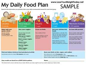 weight loss and unprocessed food picture 10