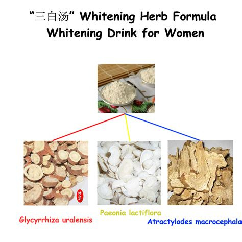 chinese herbs skin strengthening picture 6