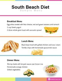 what you eat on the south beach diet picture 14