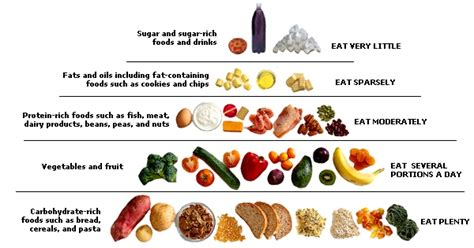 appetite supressants picture 3