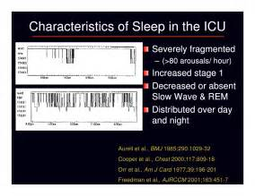 sleep in icu picture 9