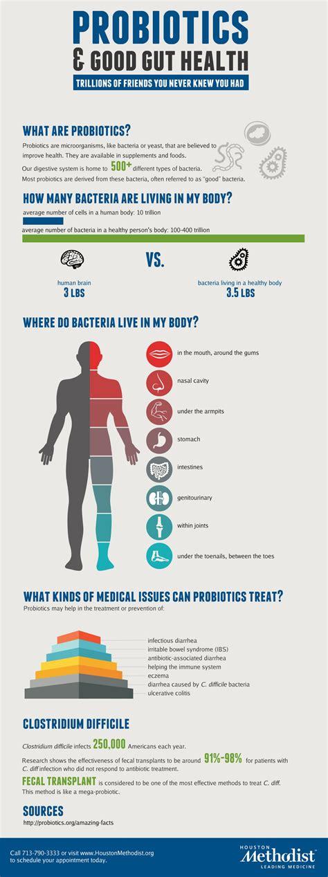 health benefits of probiotics picture 3
