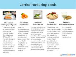 weight loss and reducing elevated cortisol levels picture 1