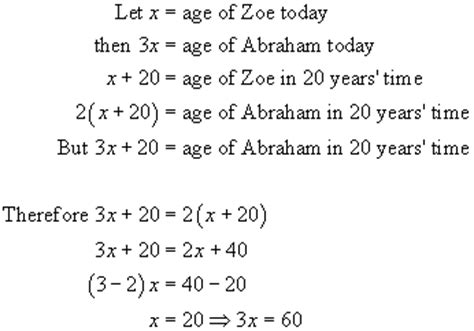 ageing problem solution picture 17