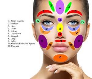 holistic acne medicine picture 10