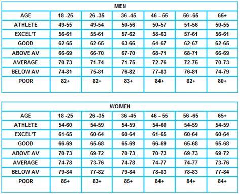 fat burning elite results picture 11
