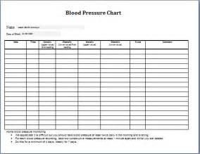 Free blood pressure chart picture 13